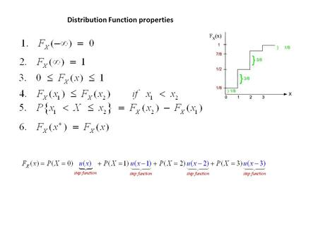Distribution Function properties. Density Function – We define the derivative of the distribution function F X (x) as the probability density function.