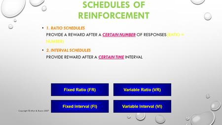 SCHEDULES OF REINFORCEMENT 1. RATIO SCHEDULES PROVIDE A REWARD AFTER A CERTAIN NUMBER OF RESPONSES (RATIO = NUMBER) 2. INTERVAL SCHEDULES PROVIDE REWARD.