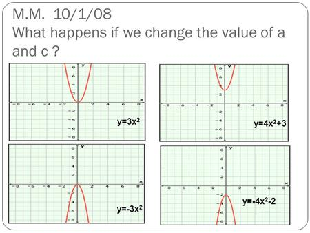 M.M. 10/1/08 What happens if we change the value of a and c ? y=3x 2 y=-3x 2 y=4x 2 +3 y=-4x 2 -2.