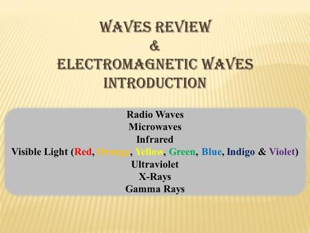 WAVES REVIEW & ELECTROMAGNETIC WAVES INTRODUCTION Radio Waves Microwaves Infrared Visible Light (Red, Orange, Yellow, Green, Blue, Indigo & Violet) Ultraviolet.