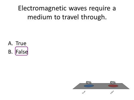 Electromagnetic waves require a medium to travel through. A.True B.False.