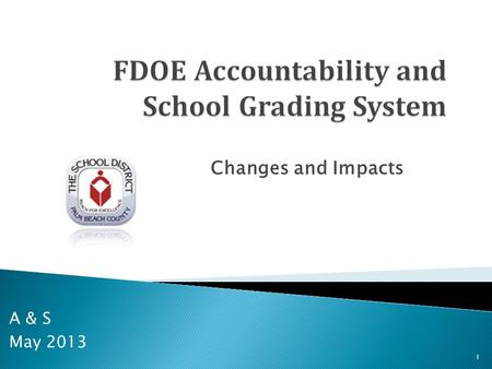 Changes and Impacts A & S May 2013 1.  Accountability History  Accountability Changes and Impact  Discussion 2.