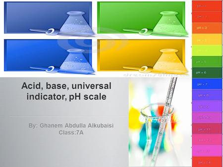By: Ghanem Abdulla Alkubaisi Class:7A. pH scale is a scale of 0 to 14. Neutral water has a pH of 7. Acidic water has pH values less than 7, with 0 being.