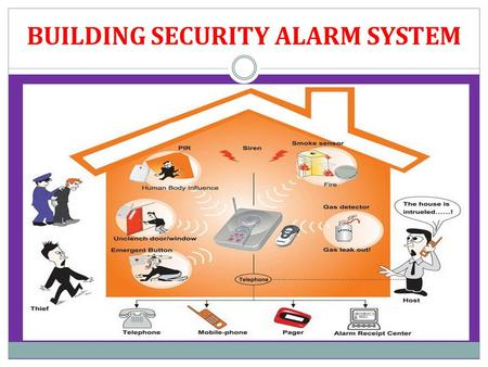 BUILDING SECURITY ALARM SYSTEM. BUILDING SECURITY ALARM SYSTEM Any electrical or mechanical device which is designed or used for the detection of an unauthorized.
