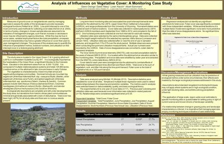 Analysis of Influences on Vegetative Cover: A Monitoring Case Study Glenn Owings 1 Daren Many 1 Loren Racich 1 Albert Sommers 2 Sublette County Conservation.