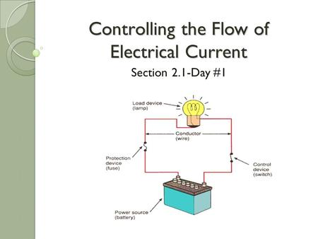 Controlling the Flow of Electrical Current Section 2.1-Day #1.