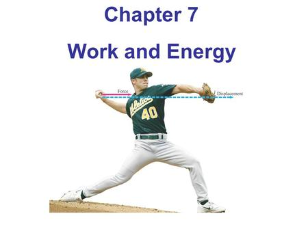 Chapter 7 Work and Energy. You push very hard on a heavy desk, trying to move it. You do work on the desk: A.Whether or not it moves, as long as you exerting.