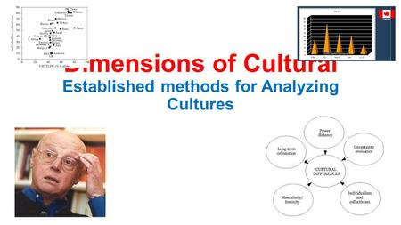 Dimensions of Cultural Established methods for Analyzing Cultures.