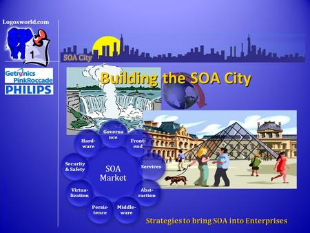 Logosworld.com Building the SOA City 12th June 2008 - Eindhoven 1 Strategies to bring SOA into Enterprises.
