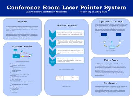 Conference Room Laser Pointer System Anna Goncharova, Brent Hoover, Alex MendesSponsored by Dr. Jeffrey Black Overview The project concept was developed.