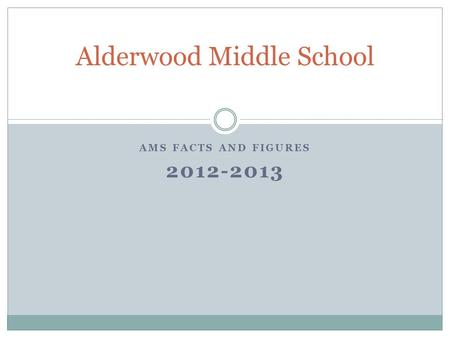 AMS FACTS AND FIGURES 2012-2013 Alderwood Middle School.