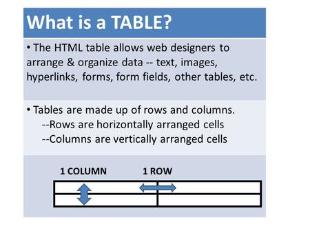 What is a TABLE? The HTML table allows web designers to arrange & organize data -- text, images, hyperlinks, forms, form fields, other tables, etc. Tables.