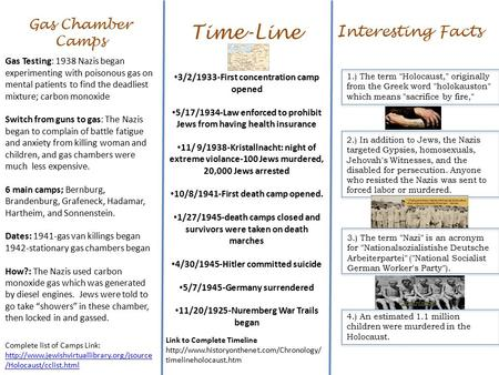 Complete list of Camps Link:  /Holocaust/cclist.html Interesting Facts 1.) The term Holocaust, originally.