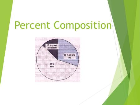 Percent Composition. What is Percent Composition?  The percent composition by mass of a compound represents the percent that each element in a compound.