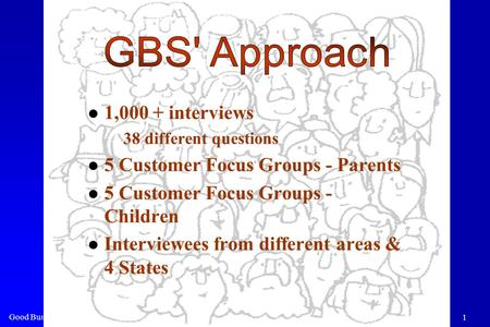 Good Business Sense 1 l 1,000 + interviews – 38 different questions l 5 Customer Focus Groups - Parents l 5 Customer Focus Groups - Children l Interviewees.