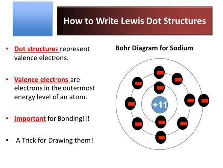 How to Write Lewis Dot Structures Dot structures represent valence electrons. Valence electrons are electrons in the outermost energy level of an atom.