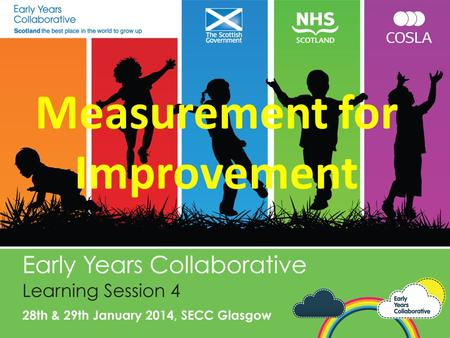 Measurement for Improvement. Hello & Welcome: what are you here for?