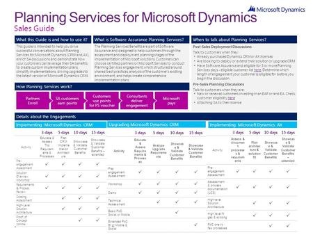 Sales Guide Planning Services for Microsoft Dynamics 1 How Planning Services work? Partners Enroll SA customers earn points Customers use points for PS.