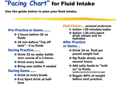 """Pacing Chart"" for Fluid Intake Use the guide below to plan your fluid intake. Pre-Practice or Game……. ç2 hours before-20 oz fluids ç10 min before:""Top."