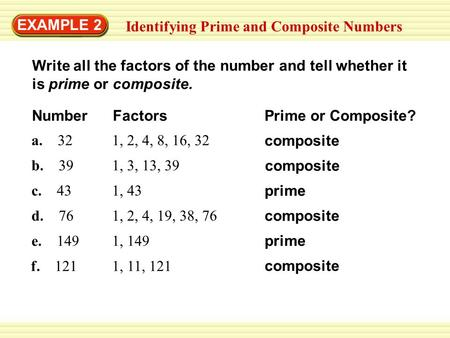 EXAMPLE 2 Identifying Prime and Composite Numbers Write all the factors of the number and tell whether it is prime or composite. a. 32 e. 149 b. 39 c.