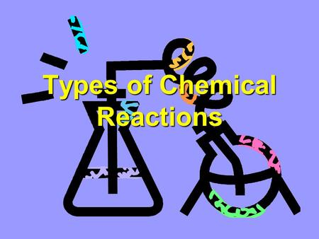 Types of Chemical Reactions. Combination/Synthesis Reaction General Equation: R + S  RS Reactants: Generally two elements or two compounds. Probable.