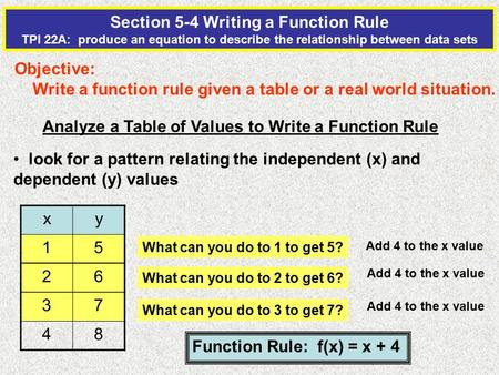 2-5 Writing Equations to Describe Functions