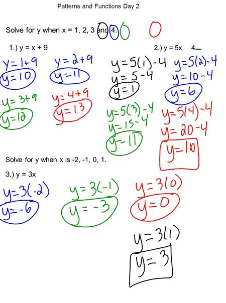 Solve for y when x = 1, 2, 3 and 4. 1.) y = x + 9 2.) y = 5x 4 3.) y = 3x Solve for y when x is -2, -1, 0, 1. Patterns and Functions Day 2.