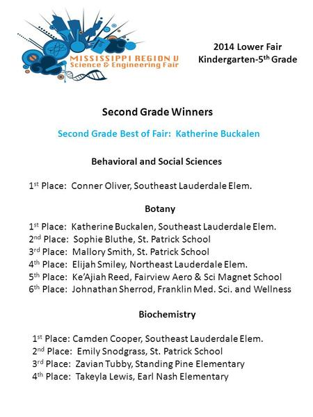Second Grade Winners 2014 Lower Fair Kindergarten-5 th Grade Second Grade Best of Fair: Katherine Buckalen Behavioral and Social Sciences 1 st Place: Conner.