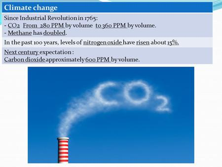 Climate change Since Industrial Revolution in 1765: - CO2 From 280 PPM by volume to 360 PPM by volume. - Methane has doubled. In the past 100 years, levels.