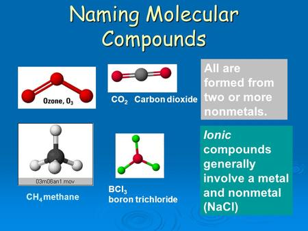 Naming Molecular Compounds CH 4 methane BCl 3 boron trichloride CO 2 Carbon dioxide All are formed from two or more nonmetals. Ionic compounds generally.