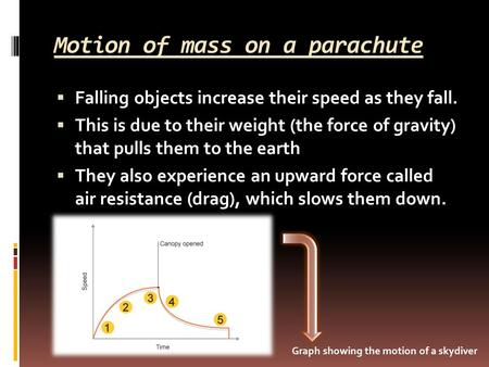 Motion of mass on a parachute  Falling objects increase their speed as they fall.  This is due to their weight (the force of gravity) that pulls them.