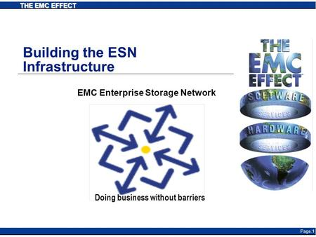 THE EMC EFFECT Page.1 Building the ESN Infrastructure Doing business without barriers EMC Enterprise Storage Network.