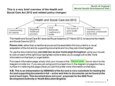 11 This is a very brief overview of the Health and Social Care Act 2012 and related policy changes: Commissioning for Patients Regulating Healthcare providers.