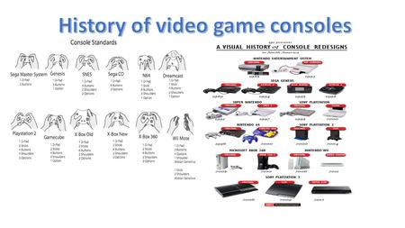 Unit 1 History of the Game Console Time Line GAD. - ppt download