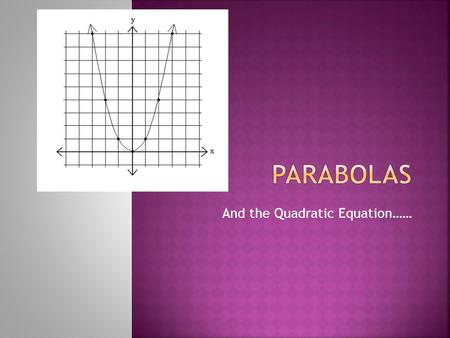 And the Quadratic Equation……