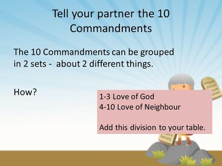Tell your partner the 10 Commandments The 10 Commandments can be grouped in 2 sets - about 2 different things. How? 1-3 Love of God 4-10 Love of Neighbour.