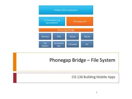 Phonegap Bridge – File System CIS 136 Building Mobile Apps 1.