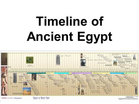 Similiar Ancient Egypt Kingdoms Timeline Keywords
