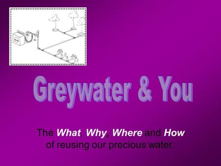 The What, Why, Where and How of reusing our precious water.