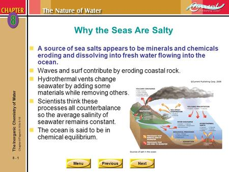 MenuPreviousNext 8 - 1 nA source of sea salts appears to be minerals and chemicals eroding and dissolving into fresh water flowing into the ocean. nWaves.