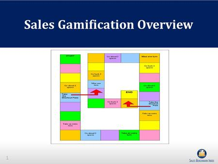 1 Sales Gamification Overview. 2 What is Sales Gamification? Sales Gamification is a type of sales compensation, known as a sales contest, meant to modify.