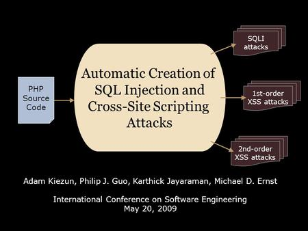 Automatic Creation of SQL Injection and Cross-Site Scripting Attacks 2nd-order XSS attacks 1st-order XSS attacks SQLI attacks Adam Kiezun, Philip J. Guo,