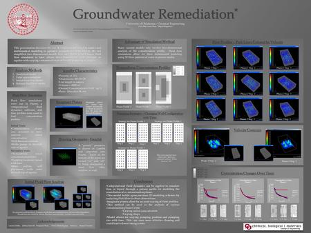 This presentation discusses the use of computational fluid dynamics and mathematical modeling to optimize groundwater remediation. We use simplified two.