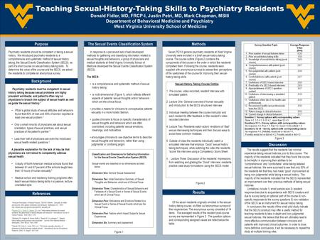 TEMPLATE DESIGN © 2008 www.PosterPresentations.com Teaching Sexual-History-Taking Skills to Psychiatry Residents Donald Fidler, MD, FRCP-I, Justin Petri,
