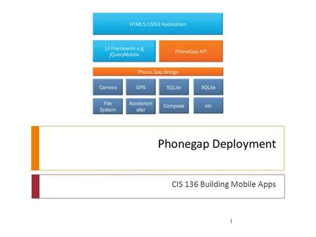 Phonegap Deployment CIS 136 Building Mobile Apps 1.