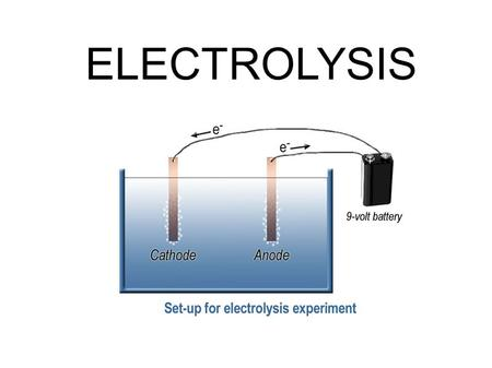 ELECTROLYSIS. Compare and contrast voltaic (galvanic) and electrolytic cells Explain the operation of an electrolytic cell at the visual, particulate.