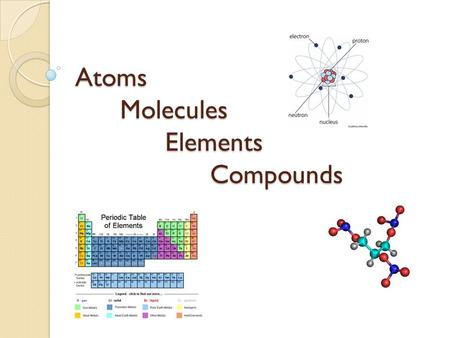 Atoms Molecules Elements Compounds. Atom The smallest particle that can still be identified as the matter it came from. Atoms cannot be created or destroyed.