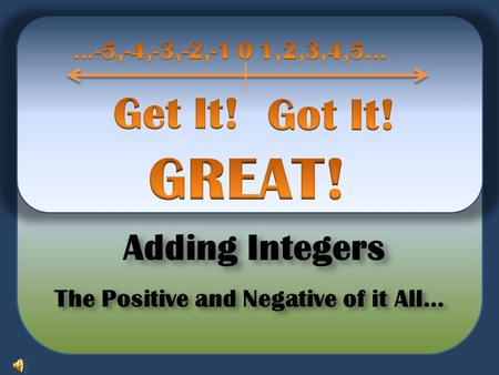 Adding Integers The Positive and Negative of it All…