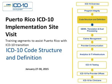 Agenda ICD-10-CM ICD-10-PCS ICD-10 / 5010 transaction changes