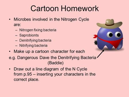 Cartoon Homework Microbes involved in the Nitrogen Cycle are: –Nitrogen fixing bacteria –Saprobionts –Denitrifying bacteria –Nitrifying bacteria Make up.